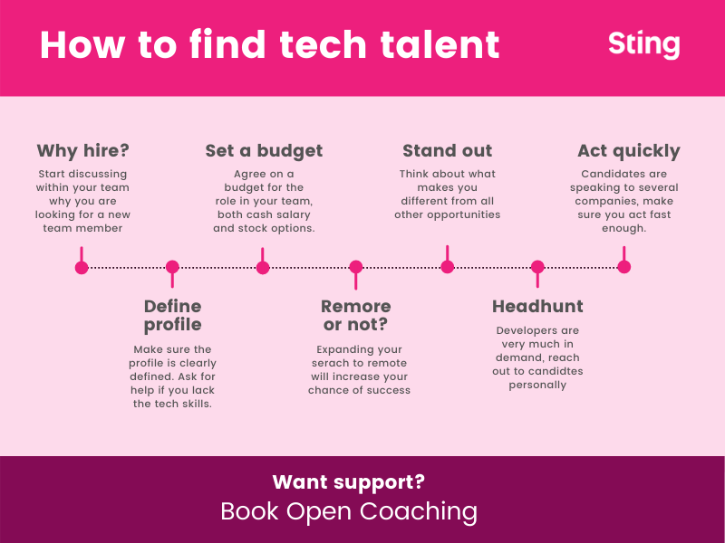 How to find tech talent for your startup? Here's a 7-step guide to help you succeed